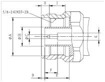 图7a) N(m)